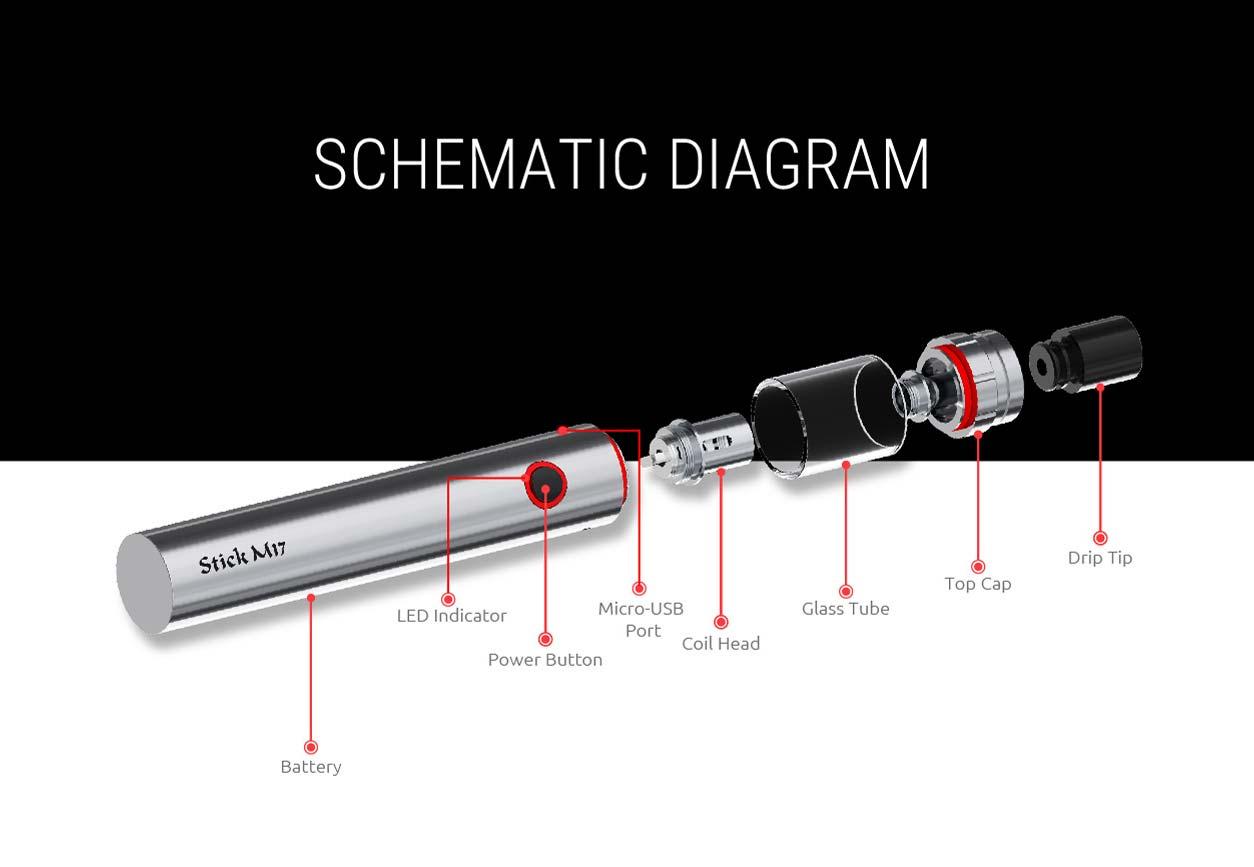 Smok Stick m17 aio kit schematic