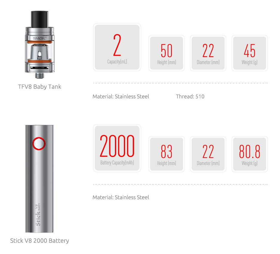 Smok Stick One Plus Kit includes